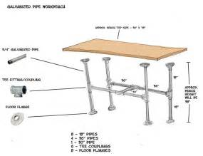 diy pipe desk plans galvanized pipe workbench diy homes and stuff