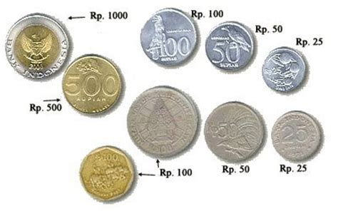 Coin Bali bali indonesia rupiah currency travel information