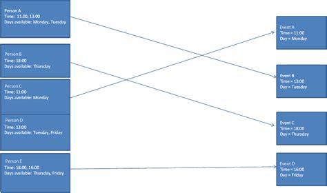 java pattern matching algorithm stack overflow java allocate algorithm availability algorithm stack