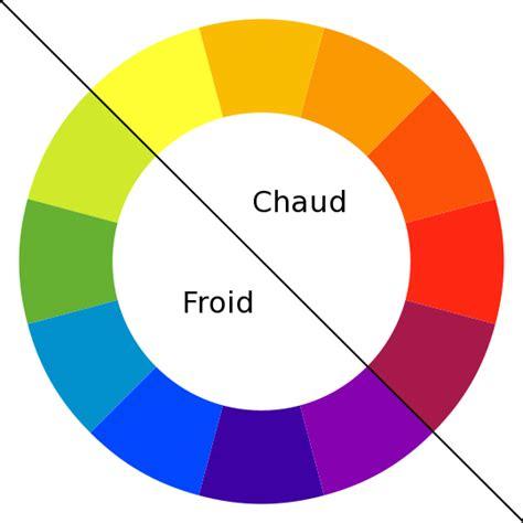 Beau Couleur Chaude Couleur Froide #1: b0d891ed5738ad1c11def51c9bddb2d6.png