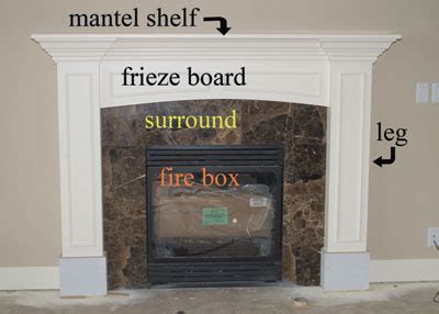 How To Build A Fireplace Mantel