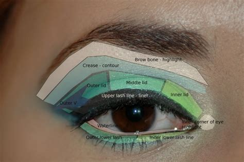 eyeshadow diagram gray smokey eye with a pop smashinbeauty