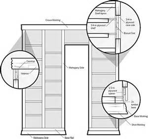 9 Deep Bookcase How To Build A Bookcase Step By Step Woodworking Plans