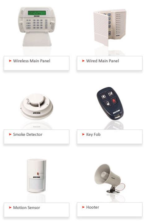 home alarm system solutions service provider distributor