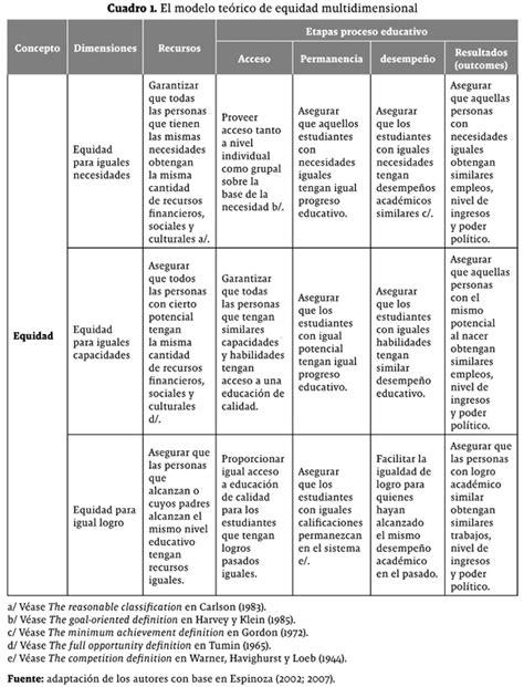 Modelo Curriculum Iese Definicin De Programa Blackhairstylecuts