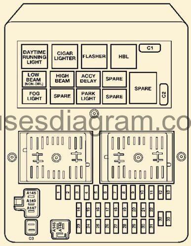 98 jeep grand laredo fuse box diagram wiring