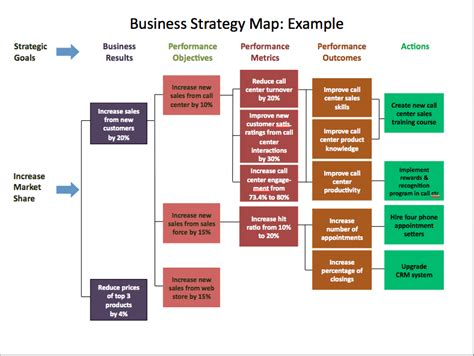 amazon com one strategy organization planning and decision profitability through human capital organizational
