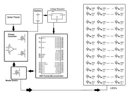 caravan wiring diagram for reversing 28 images 2005