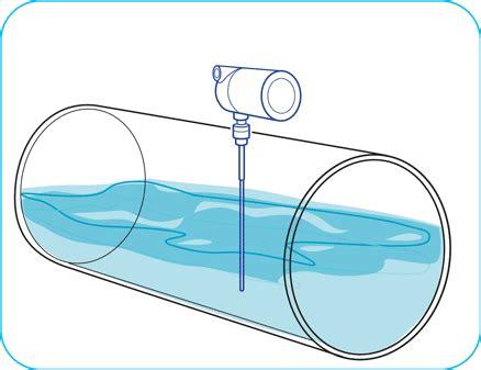 Water Analyzers water analyzers frasersfrasers