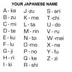 your infinite japanese name math for