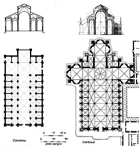 Milan Cathedral Floor Plan by Liutprand Associazione Culturale