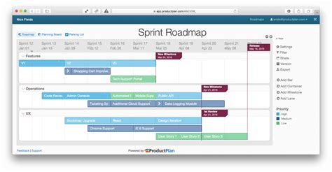 agile roadmap template