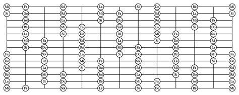 Poser Une Grille D Aération by File Guitare Grille Do Majeur 13 Cordes Svg Wikimedia