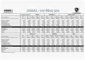 Proton Price List Senarai Harga Proton Price List Promosi Proton 2015
