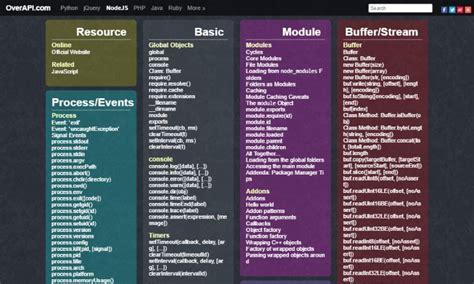 essential cheat sheets  website development templateflip