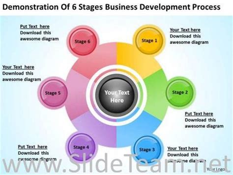 business development presentation template 6 stages business development process ppt slides