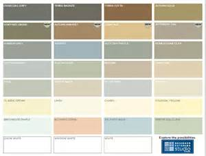 mastic siding color chart aluminum gutters oceansteelskn