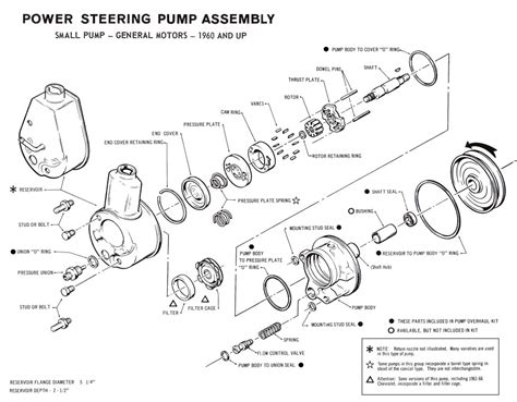 chevy power steering diagram chevy express wiring diagram get free image about wiring