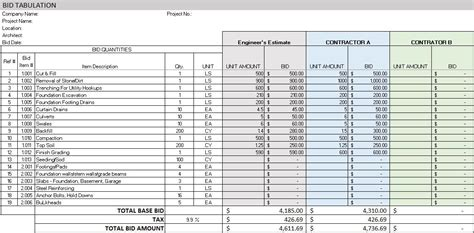 Free Construction Project Management Templates In Excel Aps Manufacturing Project Management Construction Project Template Free