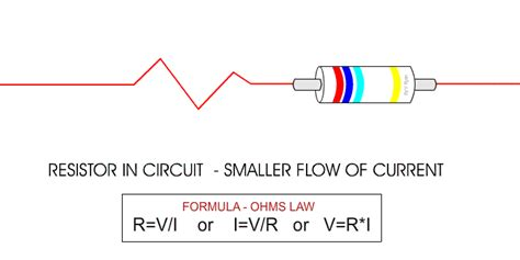 how resistor work in circuit resistors