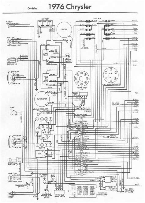 Free Auto Wiring Diagram: 1976 Chrysler Cordoba Engine