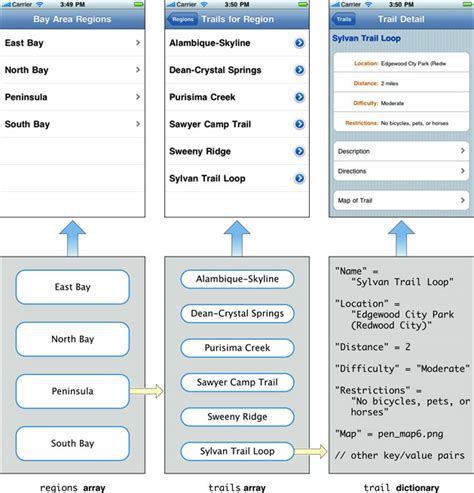 expandable tableview ios tableview ios navigating a data hierarchy with table views