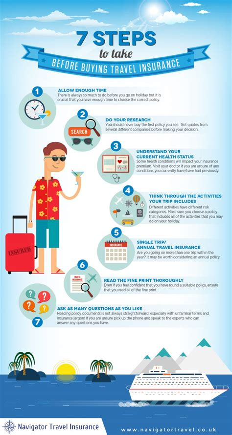 steps to take before buying a house 7 steps to take before buying travel insurance infographic navigator travel insurance