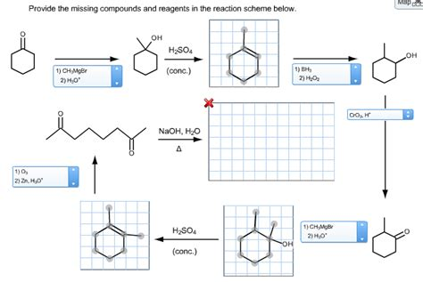 The Missing Place provide the missing compounds and reagents in the