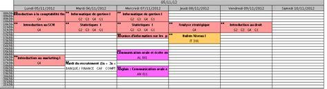 Mba Dut by Les Questions Les Plus Fr 233 Quentes Des Admissibles Poire