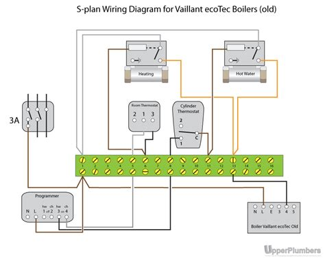 wiring diagram for combi central heating