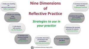 Reflective Practice In Teaching Essay by Opinions On Reflective Practice