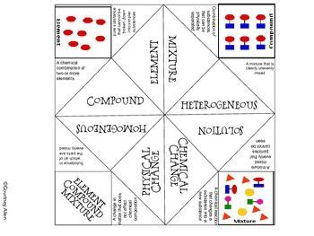 Elements Compounds And Mixtures Poem Worksheet Answers by Educational Cootie Catchers Worksheets
