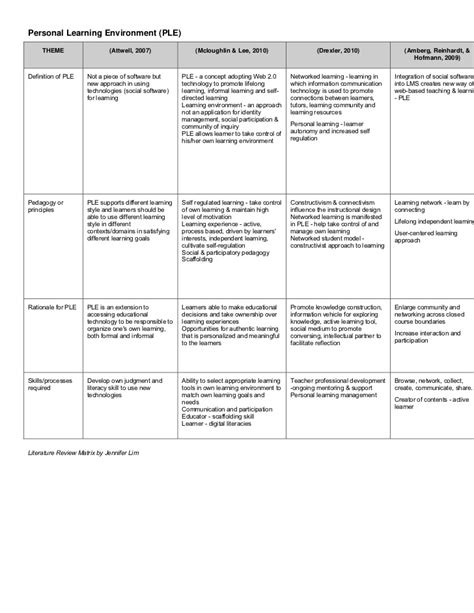 synthesis matrix  literature review