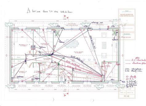 plan electrique pour incorporation en dalle