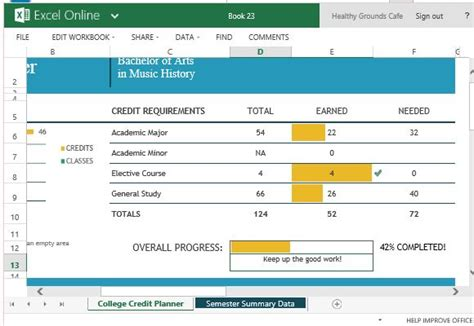 College Credit Tracker Template College Credit Planner For Excel Powerpoint Presentation
