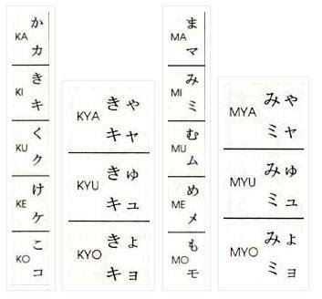 lettere alfabeto giapponese scrivi il tuo nome con i caratteri giapponesi