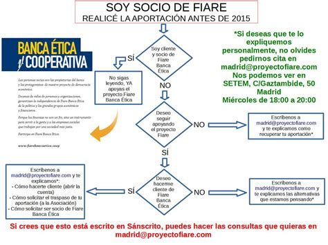 Banca Etica by Fiare Banku Etikoaren Bazkide Taldea Madrid