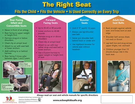car seat safety laws pacific safety center car seat safety 187 car seat