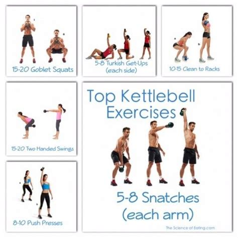 Kettlebell Swing Weight Loss by Workout Top Kettlebell Exercises Fitness Kettlebell