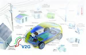 Smart Grid Electric Vehicles Pdf El Coche El 233 Ctrico Y Las Smart Grids V2g V2h Y V2b I