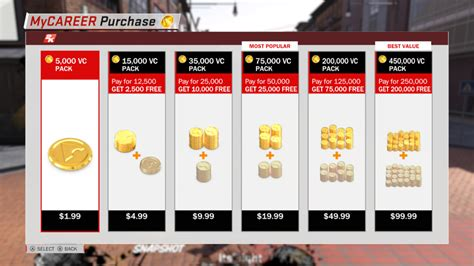 tattoo prices on 2k18 nba 2k18 system makes it difficult to personalize your