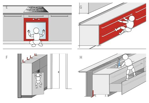 progettare cucina la casa giusta progetti alcuni esempi di progettazione