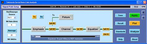 sle requirement analysis serial data link analysis sdla sle sla option for