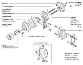 knauf formteile deadbolts and auxiliary deadlocks 187 door hardware genius