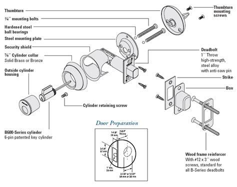 schlage deadbolt parts diagram deadbolt lock parts diagram quotes
