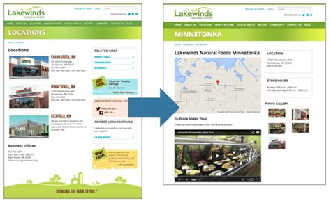 web locations designing business location website pages part 2