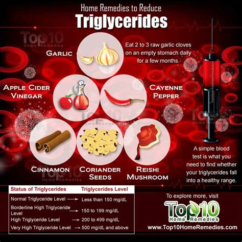 home remedies to reduce triglycerides top 10 home remedies