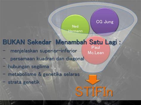 Alat Tes Stifin tentang konsep stifin