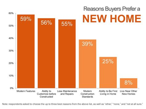 buying a new house vs old why buy new vs old new homes realty llcnew homes realty llc