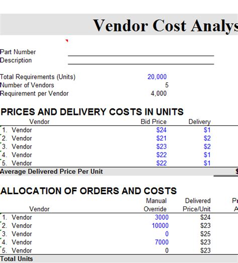 Procurement Cost Saving Report Template cost savings template excel